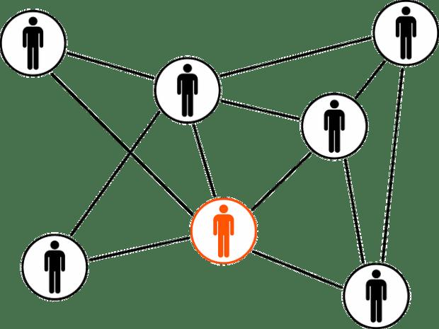 4 sites pour mesurer les partages sociaux d'une url